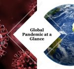 Global Pandemics at a Glance
